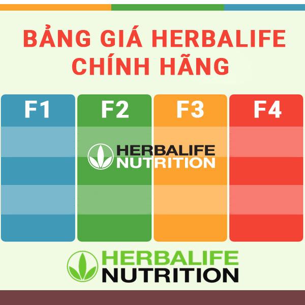 bảng giá sản phẩm Herbalife 2021
